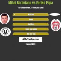 Mihai Bordeianu vs Enriko Papa h2h player stats