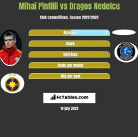Mihai Pintilii vs Dragos Nedelcu h2h player stats