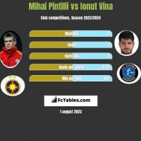 Mihai Pintilii vs Ionut Vina h2h player stats