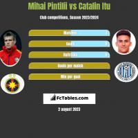 Mihai Pintilii vs Catalin Itu h2h player stats