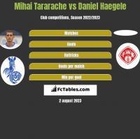 Mihai Tararache vs Daniel Haegele h2h player stats