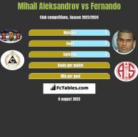 Mihail Aleksandrov vs Fernando h2h player stats