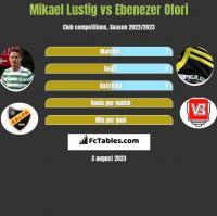 Mikael Lustig vs Ebenezer Ofori h2h player stats