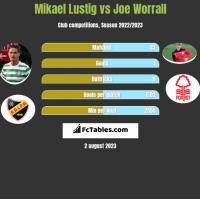 Mikael Lustig vs Joe Worrall h2h player stats