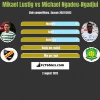 Mikael Lustig vs Michael Ngadeu-Ngadjui h2h player stats