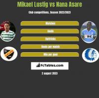 Mikael Lustig vs Nana Asare h2h player stats