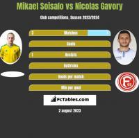 Mikael Soisalo vs Nicolas Gavory h2h player stats