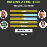 Mike Cestor vs Andrei Peteleu h2h player stats