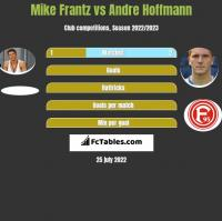 Mike Frantz vs Andre Hoffmann h2h player stats