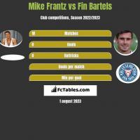 Mike Frantz vs Fin Bartels h2h player stats