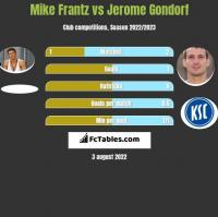 Mike Frantz vs Jerome Gondorf h2h player stats