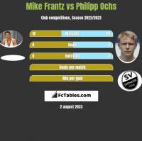 Mike Frantz vs Philipp Ochs h2h player stats