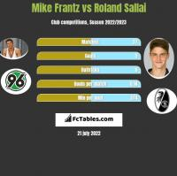 Mike Frantz vs Roland Sallai h2h player stats