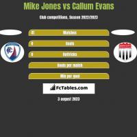Mike Jones vs Callum Evans h2h player stats