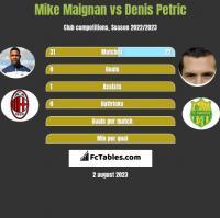 Mike Maignan vs Denis Petric h2h player stats