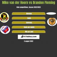Mike van der Hoorn vs Brandon Fleming h2h player stats