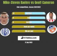Mike-Steven Baehre vs Geoff Cameron h2h player stats