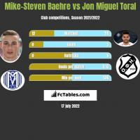 Mike-Steven Baehre vs Jon Miguel Toral h2h player stats
