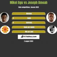 Mikel Agu vs Joseph Amoah h2h player stats