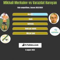 Mikhail Merkulov vs Varazdat Haroyan h2h player stats