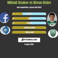 Mikhail Sivakov vs Rizvan Utsiev h2h player stats
