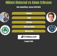 Mikkel Diskerud vs Adam Eriksson h2h player stats