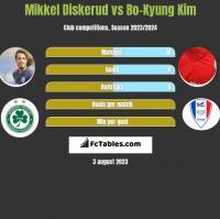 Mikkel Diskerud vs Bo-Kyung Kim h2h player stats