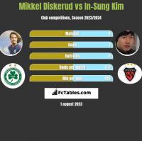 Mikkel Diskerud vs In-Sung Kim h2h player stats