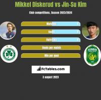 Mikkel Diskerud vs Jin-Su Kim h2h player stats