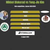 Mikkel Diskerud vs Yong-Jin Kim h2h player stats