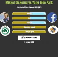 Mikkel Diskerud vs Yong-Woo Park h2h player stats