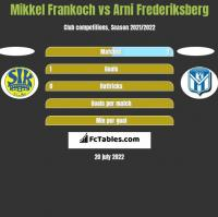 Mikkel Frankoch vs Arni Frederiksberg h2h player stats