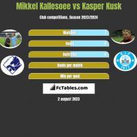 Mikkel Kallesoee vs Kasper Kusk h2h player stats