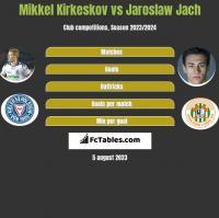 Mikkel Kirkeskov vs Jaroslaw Jach h2h player stats