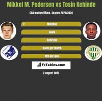 Mikkel M. Pedersen vs Tosin Kehinde h2h player stats