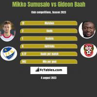 Mikko Sumusalo vs Gideon Baah h2h player stats