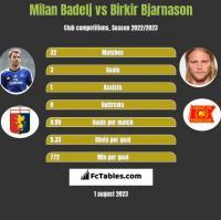 Milan Badelj vs Birkir Bjarnason h2h player stats
