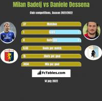 Milan Badelj vs Daniele Dessena h2h player stats