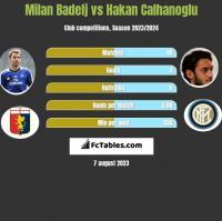 Milan Badelj vs Hakan Calhanoglu h2h player stats