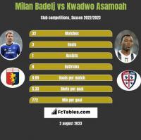 Milan Badelj vs Kwadwo Asamoah h2h player stats
