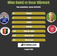 Milan Badelj vs Oscar Hiljemark h2h player stats
