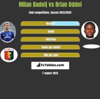Milan Badelj vs Brian Oddei h2h player stats