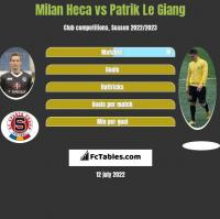 Milan Heca vs Patrik Le Giang h2h player stats