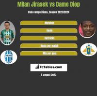 Milan Jirasek vs Dame Diop h2h player stats