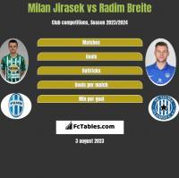Milan Jirasek vs Radim Breite h2h player stats