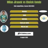 Milan Jirasek vs Cheick Conde h2h player stats