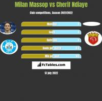 Milan Massop vs Cherif Ndiaye h2h player stats