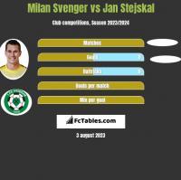 Milan Svenger vs Jan Stejskal h2h player stats
