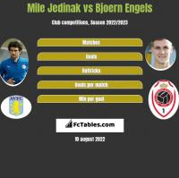 Mile Jedinak vs Bjoern Engels h2h player stats