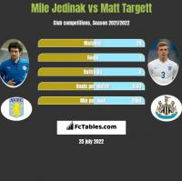 Mile Jedinak vs Matt Targett h2h player stats